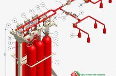 So sánh hệ thống chữa cháy bằng khí Novec và FM-200